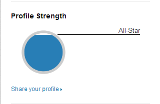 LinkedIn 2013 Profile Strength - Figure 2.4