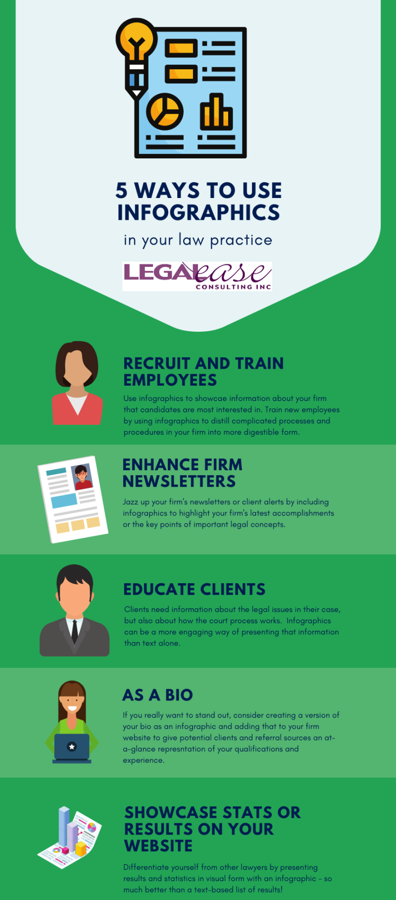 5 Ways to Use Infographics in Your Law Practice Infographic